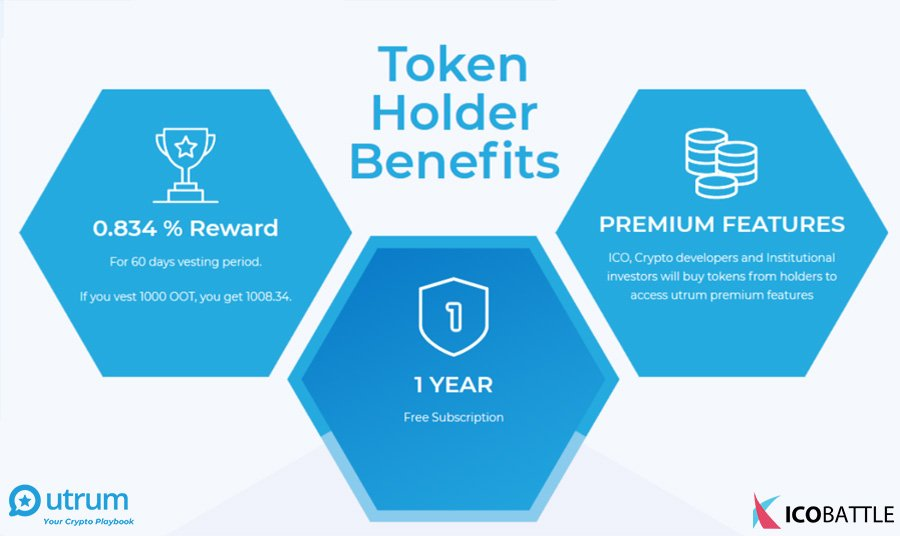 Utrum Coin Benefits
